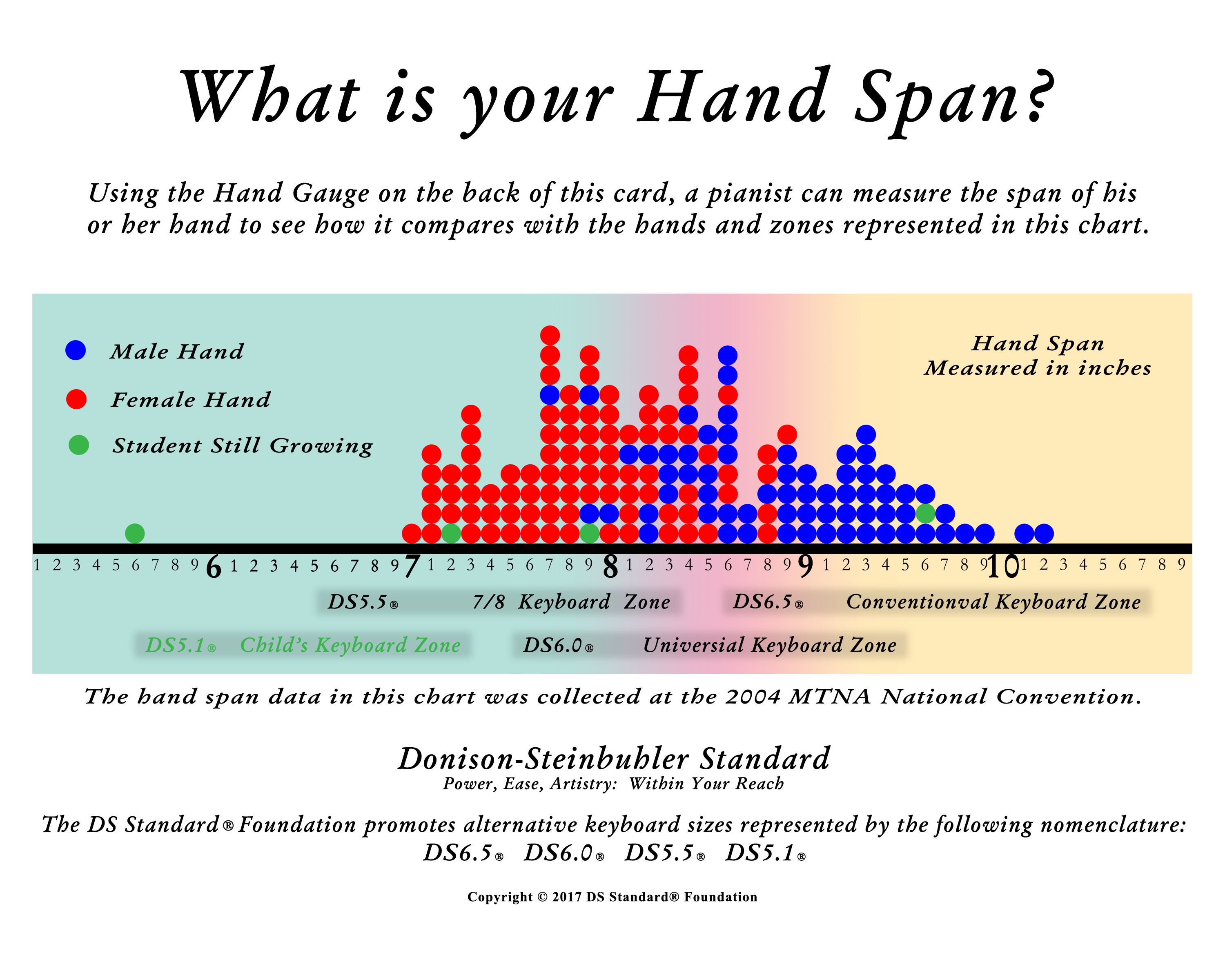 hand-size-chart